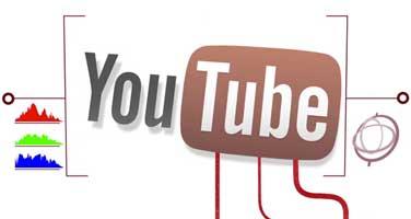Optimizar_Youtube